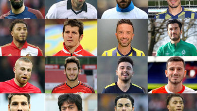 Turkish Football players 2020